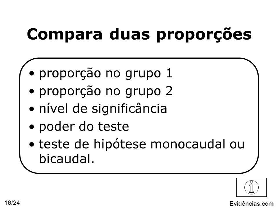 Evidências.com 16/24 Compara duas proporções proporção no grupo 1 proporção no grupo 2 nível de significância poder do teste teste de hipótese monocaudal ou bicaudal.