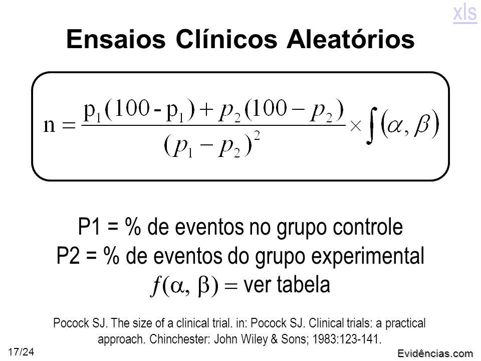 Evidências.com 17/24 Ensaios Clínicos Aleatórios P1 = % de eventos no grupo controle P2 = % de eventos do grupo experimental  ver tabela Pocock SJ.