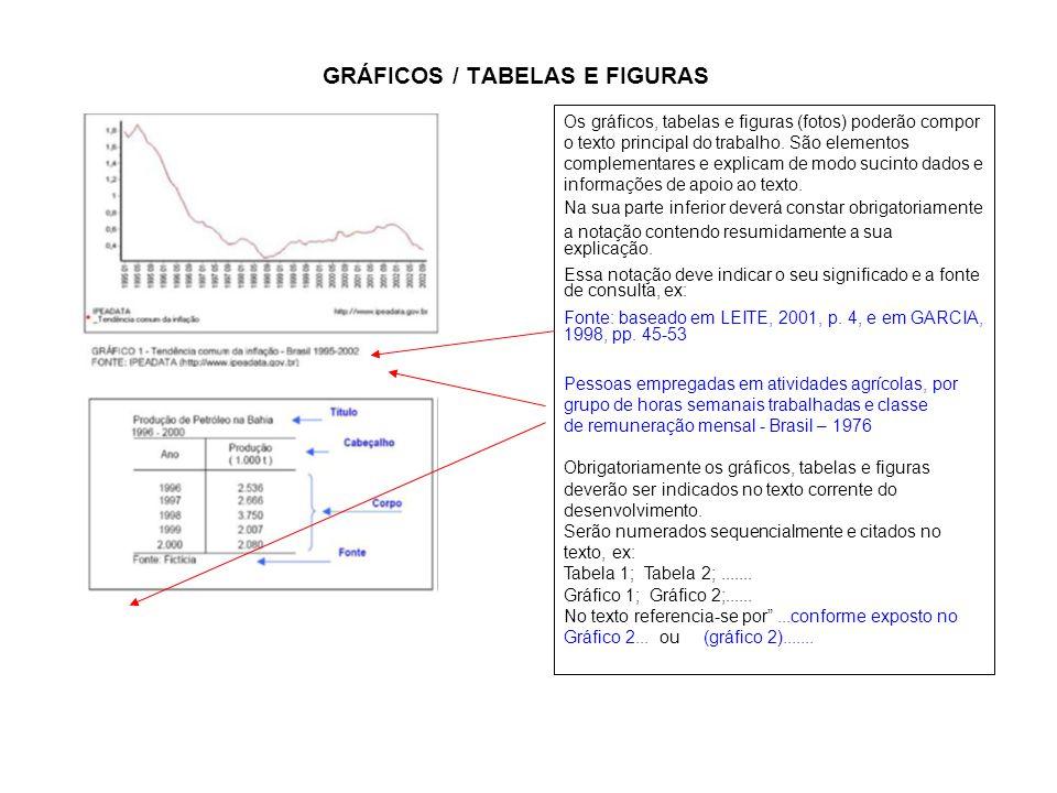 a GRÁFICOS / TABELAS E FIGURAS Os gráficos, tabelas e figuras (fotos) poderão compor o texto principal do trabalho. São elementos complementares e exp