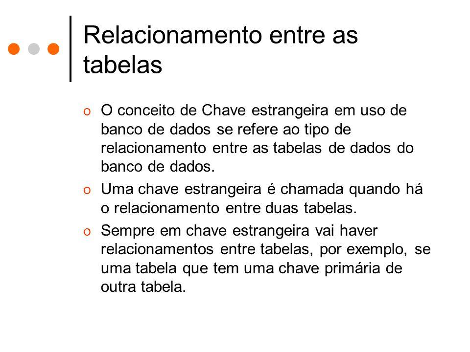 Relacionamento entre as tabelas o O conceito de Chave estrangeira em uso de banco de dados se refere ao tipo de relacionamento entre as tabelas de dados do banco de dados.