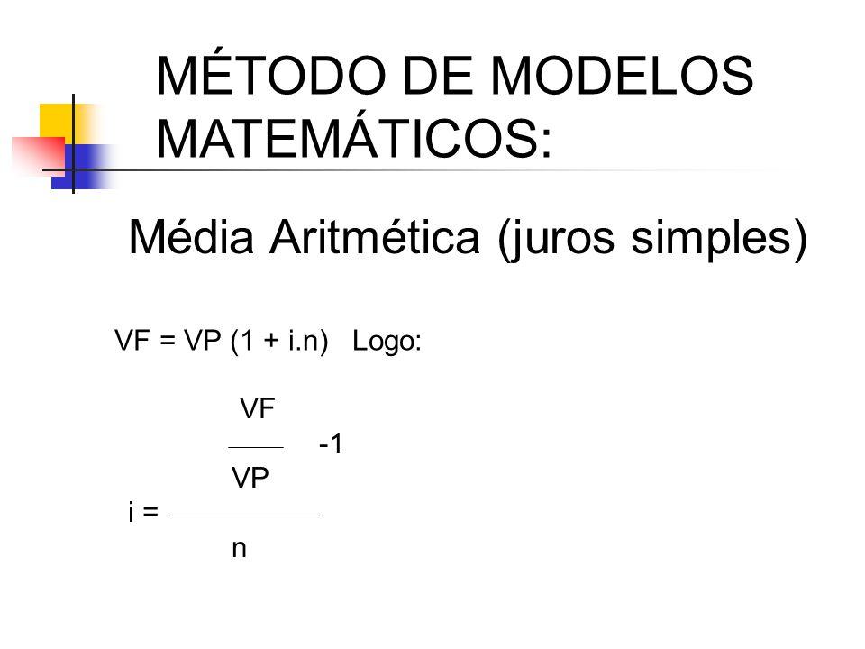 MÉTODO DE MODELOS MATEMÁTICOS: Média Aritmética (juros simples) VF = VP (1 + i.n) Logo: VF VP i = n