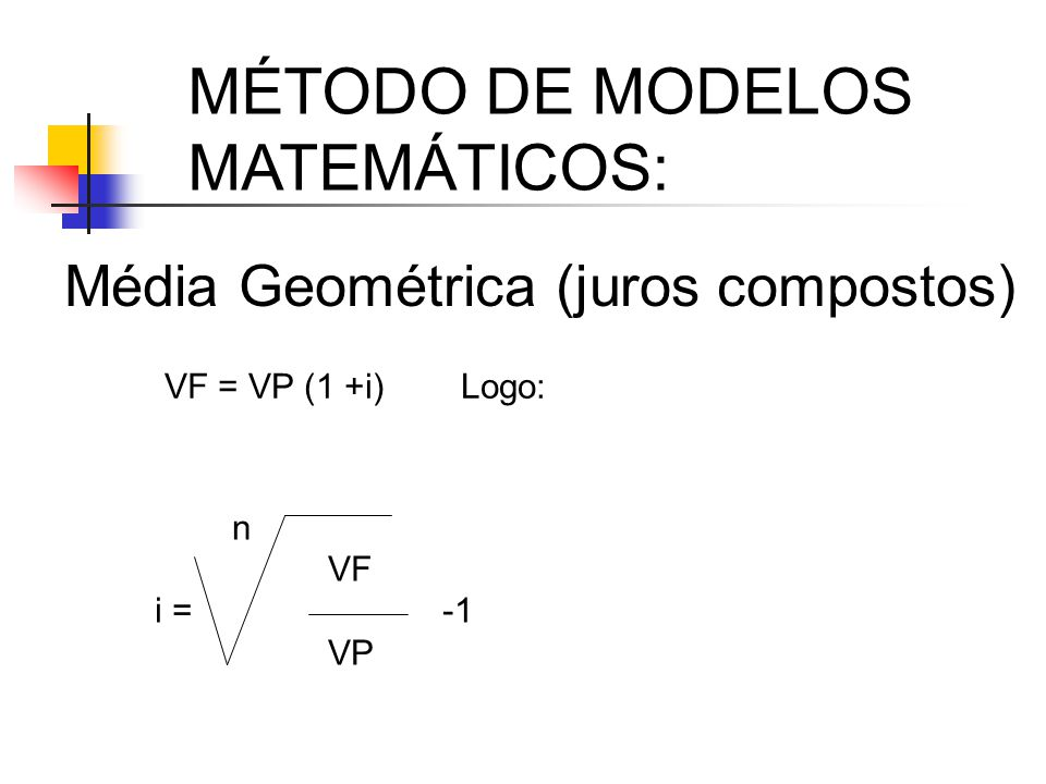 Média Geométrica (juros compostos) VF = VP (1 +i) Logo: n VF i = -1 VP MÉTODO DE MODELOS MATEMÁTICOS: