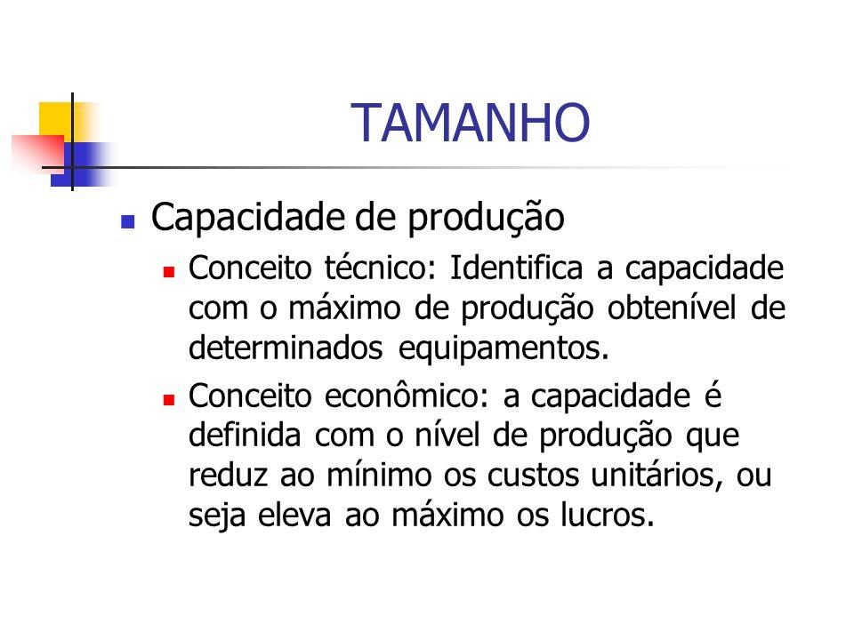 TAMANHO Capacidade de produção Conceito técnico: Identifica a capacidade com o máximo de produção obtenível de determinados equipamentos.