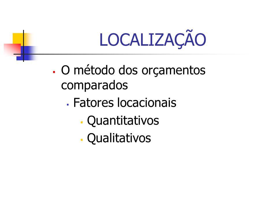 LOCALIZAÇÃO  O método dos orçamentos comparados  Fatores locacionais  Quantitativos  Qualitativos