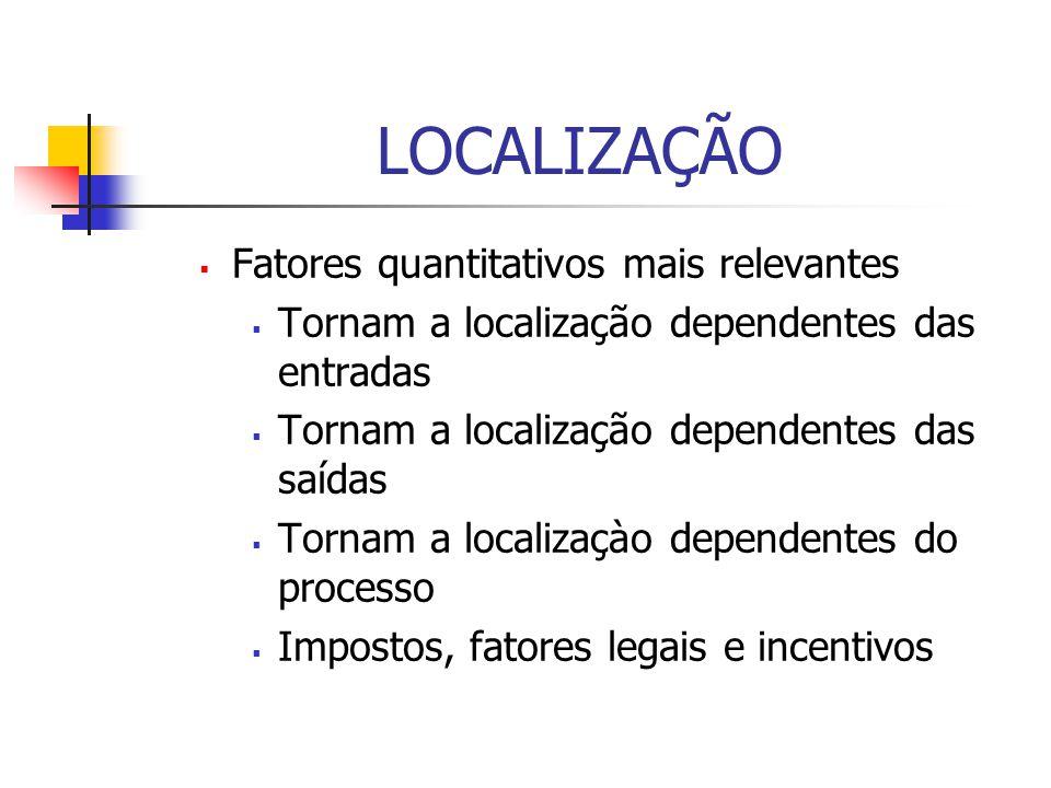 LOCALIZAÇÃO  Fatores quantitativos mais relevantes  Tornam a localização dependentes das entradas  Tornam a localização dependentes das saídas  Tornam a localizaçào dependentes do processo  Impostos, fatores legais e incentivos