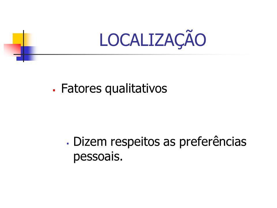 LOCALIZAÇÃO  Fatores qualitativos  Dizem respeitos as preferências pessoais.