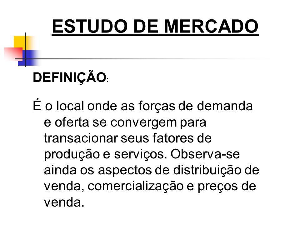 ESTUDO DE MERCADO DEFINIÇÃO : É o local onde as forças de demanda e oferta se convergem para transacionar seus fatores de produção e serviços.