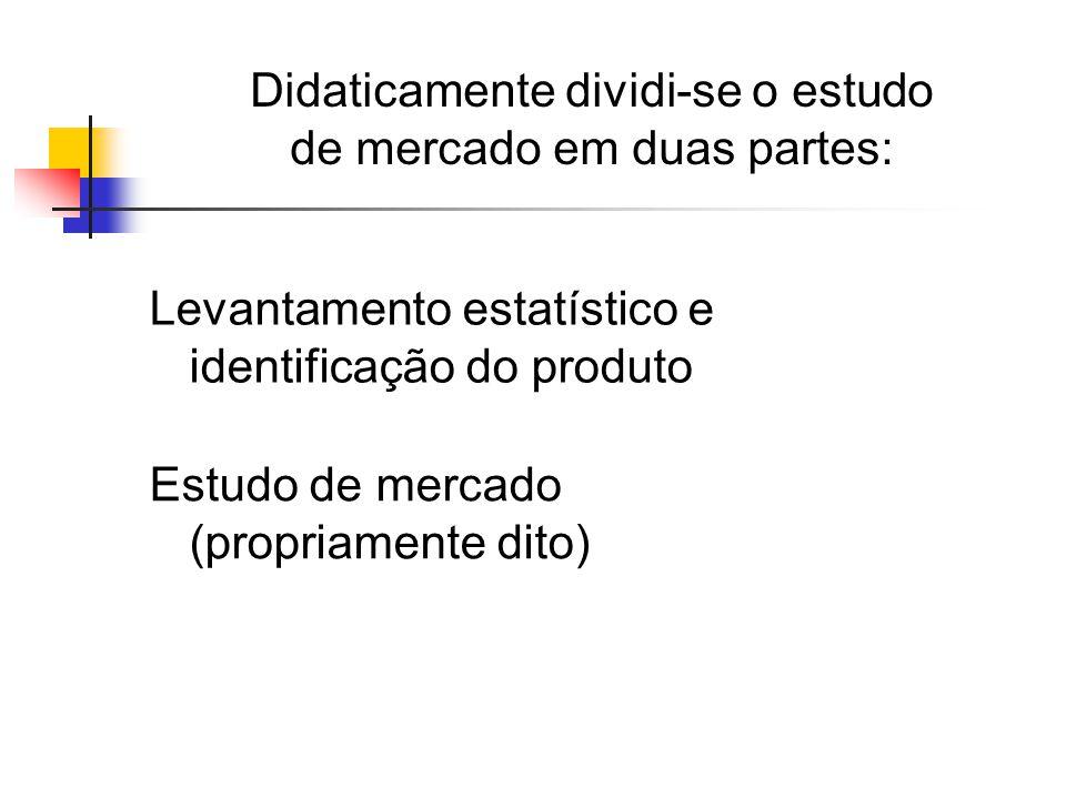 Fase I (levantamento estatístico e identificação do produto): Produção (mercado interno e externo); Importação, Exportação e Variação de Estoque; Preço do produto, da Matéria-Prima (mercado interno e externo), se importado: preço FOB e CIF; Produto Interno Bruto, renda Per- capta, Renda Regional;