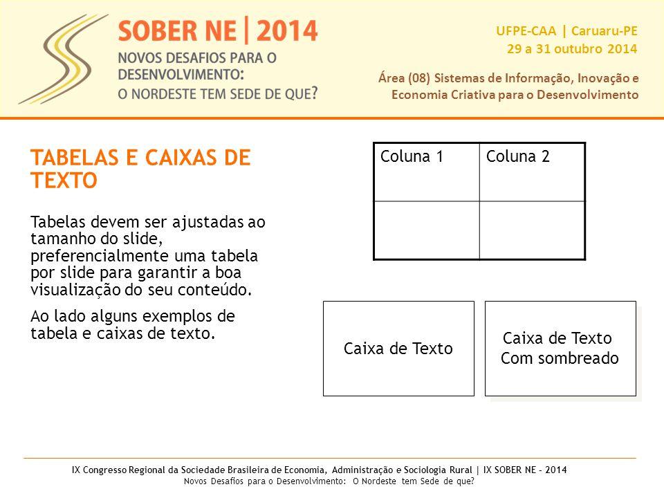 UFPE-CAA | Caruaru-PE 29 a 31 outubro 2014 Área (08) Sistemas de Informação, Inovação e Economia Criativa para o Desenvolvimento IX Congresso Regional