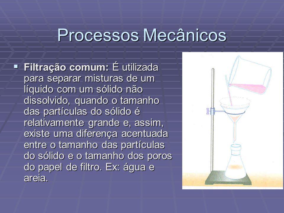 Processos Mecânicos  Filtração comum: É utilizada para separar misturas de um líquido com um sólido não dissolvido, quando o tamanho das partículas d
