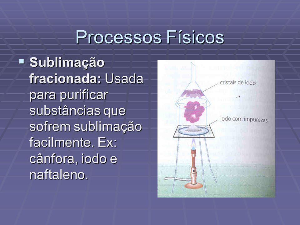 Processos Físicos  Sublimação fracionada: Usada para purificar substâncias que sofrem sublimação facilmente. Ex: cânfora, iodo e naftaleno.