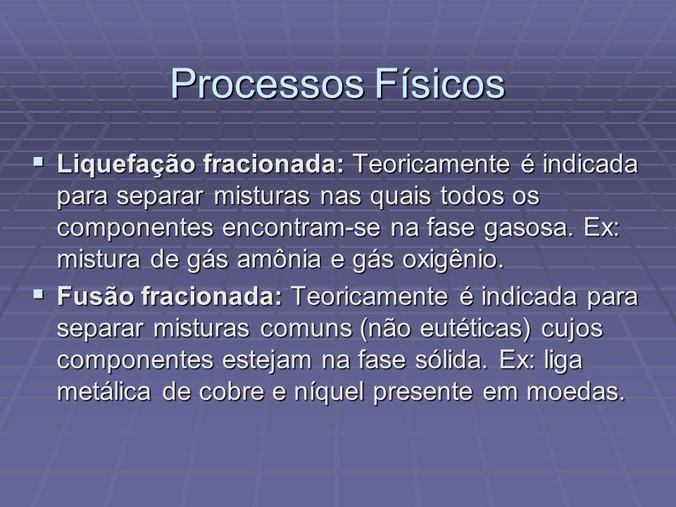 Processos Físicos  Liquefação fracionada: Teoricamente é indicada para separar misturas nas quais todos os componentes encontram-se na fase gasosa. E
