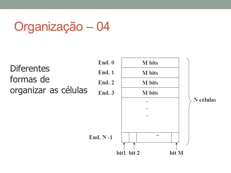 Organização – 05 12 bits......End. 0 End. 1 End. 2 End.