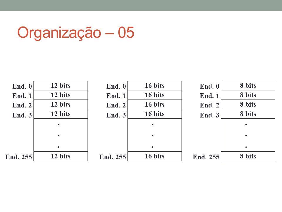 Organização – 06......0000 0001 0010 0011 1111......