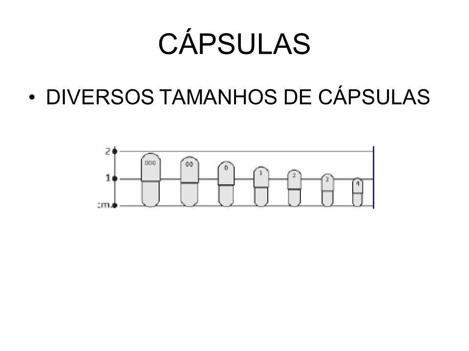 DIVERSOS TAMANHOS DE CÁPSULAS