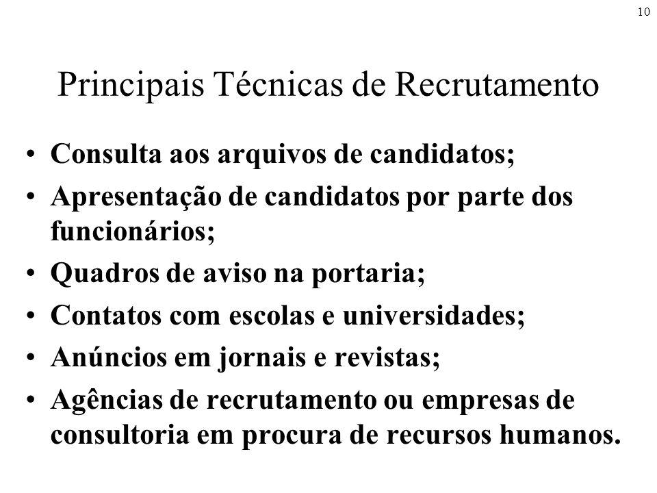 10 Principais Técnicas de Recrutamento Consulta aos arquivos de candidatos; Apresentação de candidatos por parte dos funcionários; Quadros de aviso na