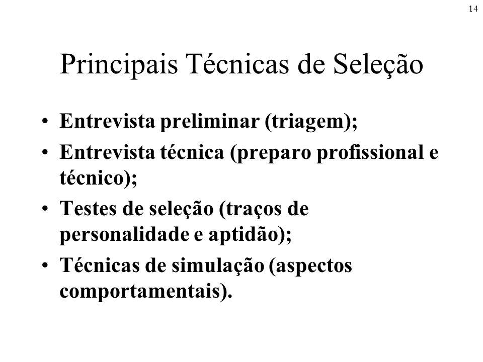 14 Principais Técnicas de Seleção Entrevista preliminar (triagem); Entrevista técnica (preparo profissional e técnico); Testes de seleção (traços de personalidade e aptidão); Técnicas de simulação (aspectos comportamentais).