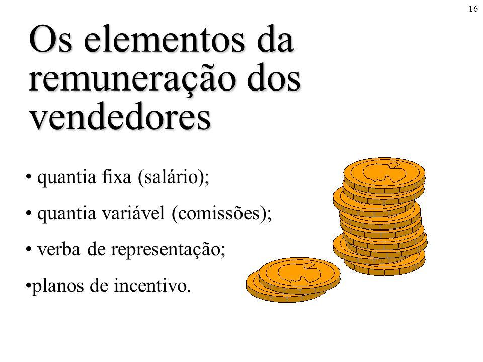 16 Os elementos da remuneração dos vendedores quantia fixa (salário); quantia variável (comissões); verba de representação; planos de incentivo.