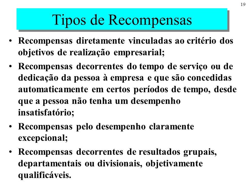 19 Tipos de Recompensas Recompensas diretamente vinculadas ao critério dos objetivos de realização empresarial; Recompensas decorrentes do tempo de se