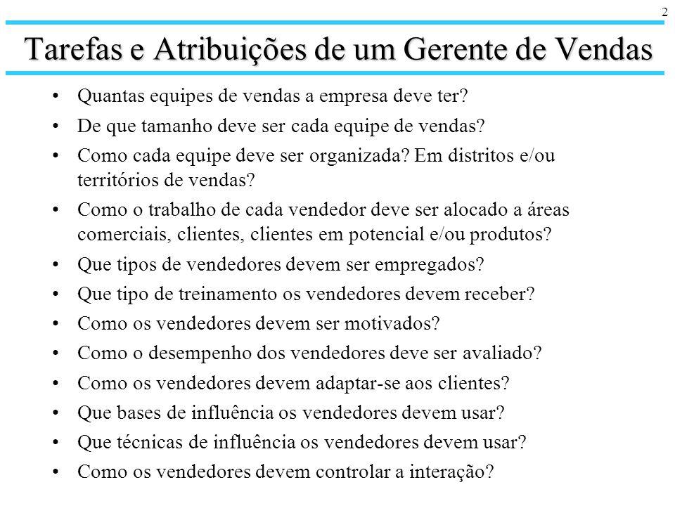 2 Tarefas e Atribuições de um Gerente de Vendas Quantas equipes de vendas a empresa deve ter.