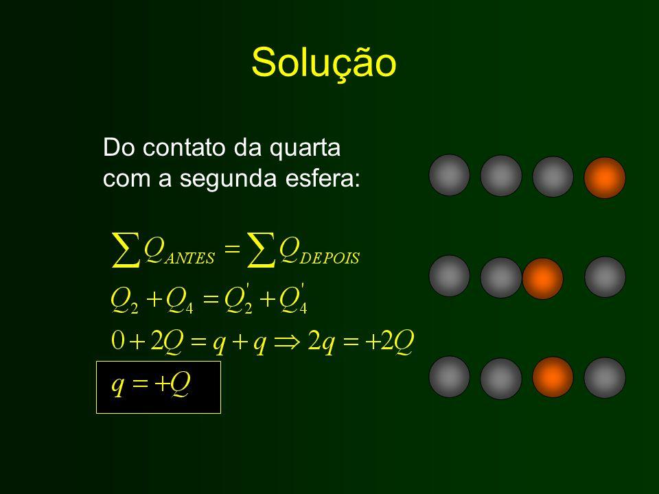 Solução Do contato da quarta com a segunda esfera: