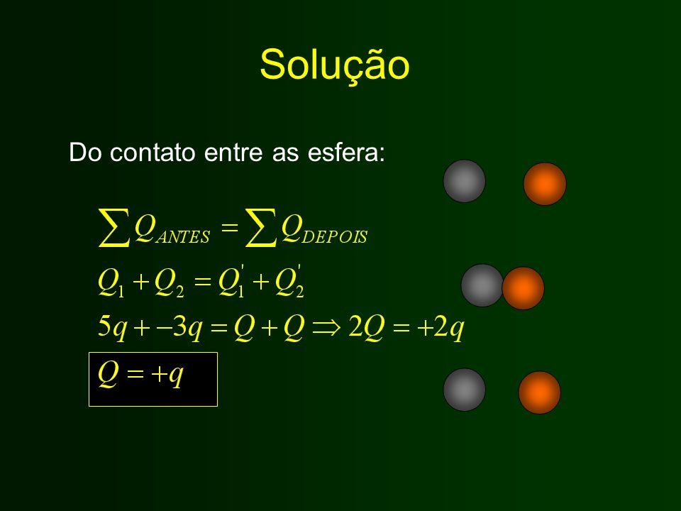 Solução Do contato entre as esfera: