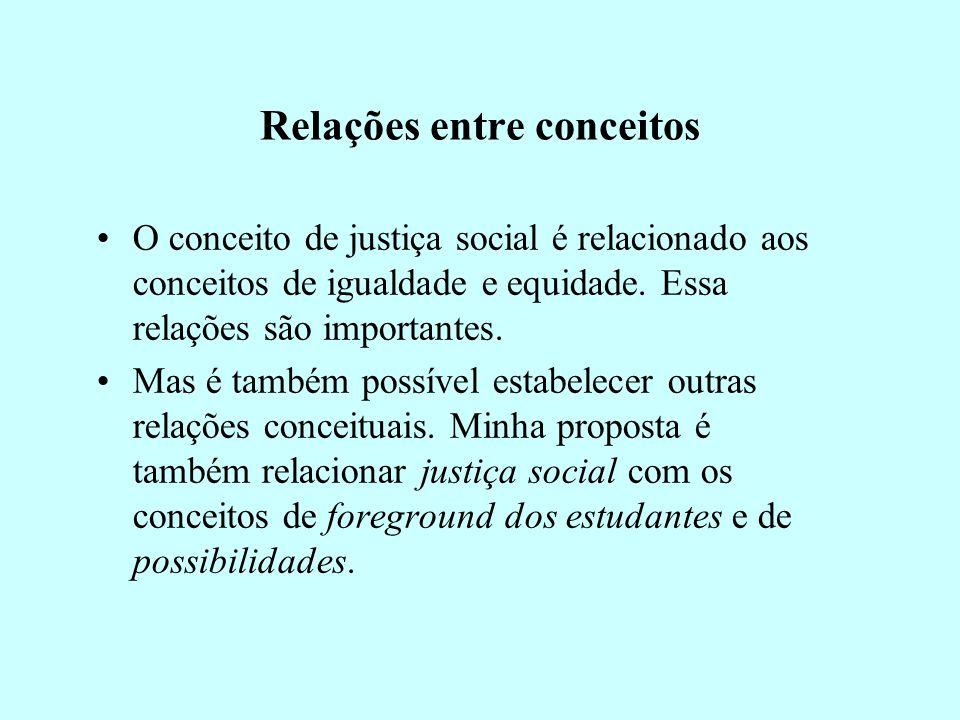 Relações entre conceitos O conceito de justiça social é relacionado aos conceitos de igualdade e equidade. Essa relações são importantes. Mas é também