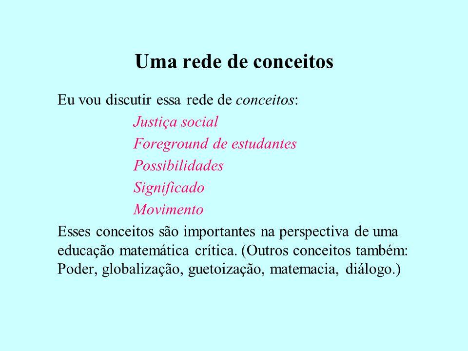 Uma rede de conceitos Eu vou discutir essa rede de conceitos: Justiça social Foreground de estudantes Possibilidades Significado Movimento Esses conce