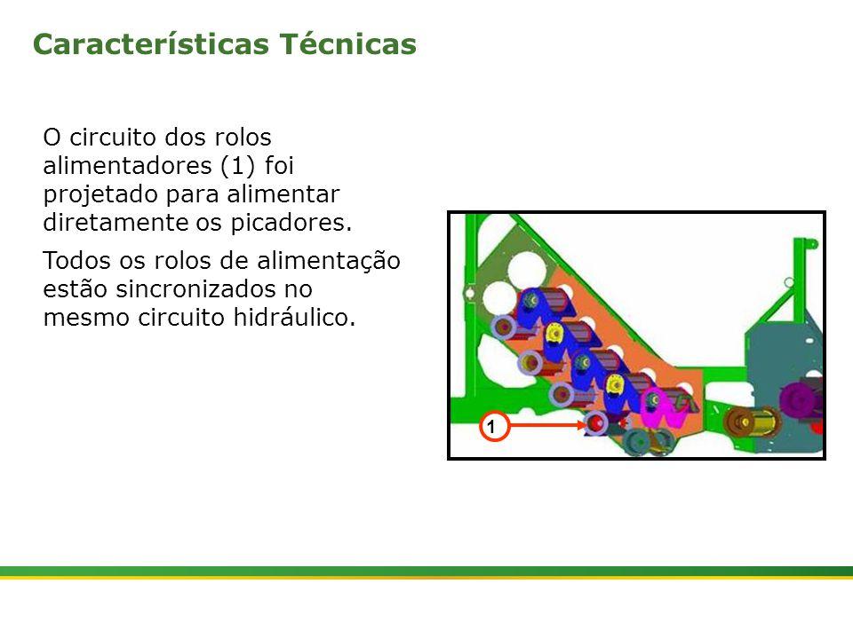  Colhedora de Cana 3520 & 3522 : Rolos Alimentadores   Janeiro, 20104 O circuito dos rolos alimentadores (1) foi projetado para alimentar diretamente