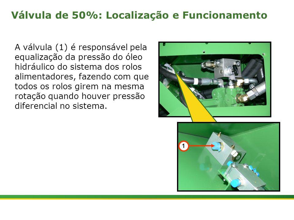  Colhedora de Cana 3520 & 3522 : Rolos Alimentadores   Janeiro, 20109 A válvula (1) é responsável pela equalização da pressão do óleo hidráulico do si