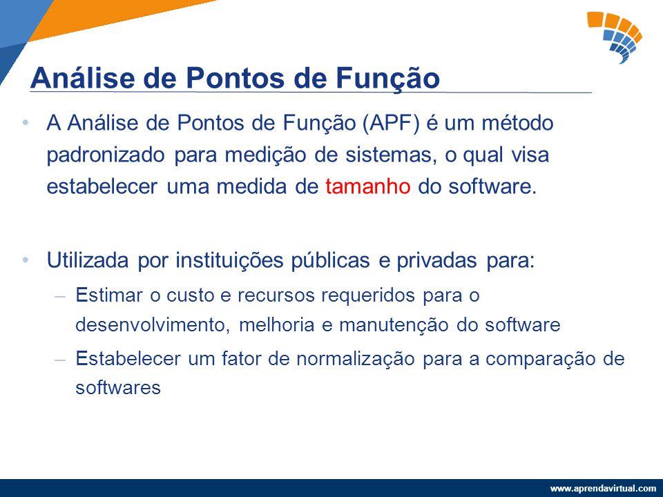 www.aprendavirtual.com A Análise de Pontos de Função (APF) é um método padronizado para medição de sistemas, o qual visa estabelecer uma medida de tam