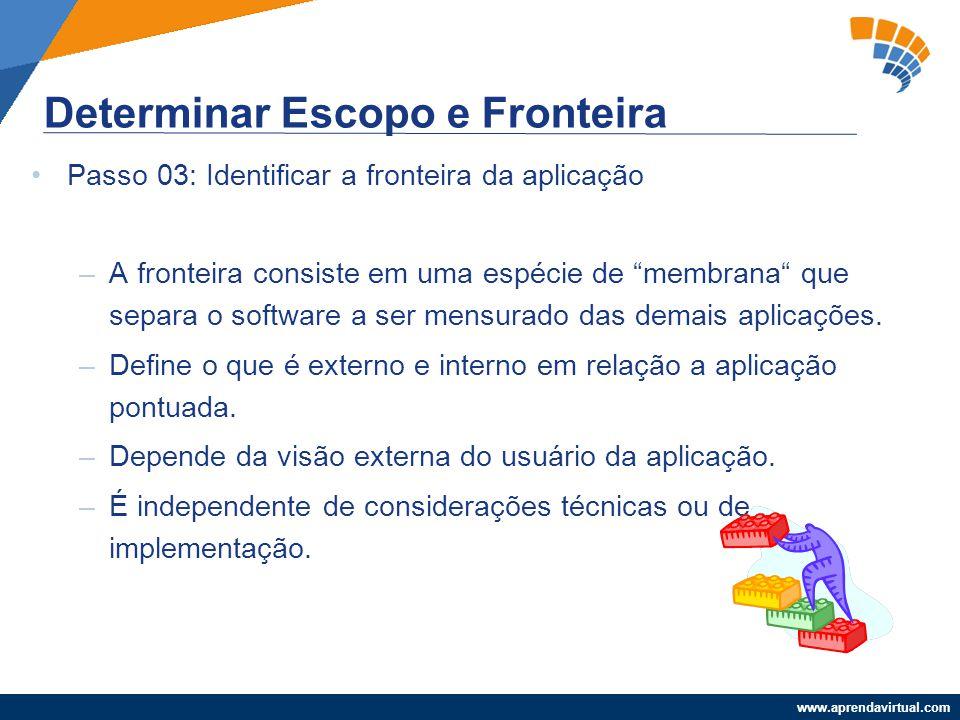 """www.aprendavirtual.com Passo 03: Identificar a fronteira da aplicação –A fronteira consiste em uma espécie de """"membrana"""" que separa o software a ser m"""