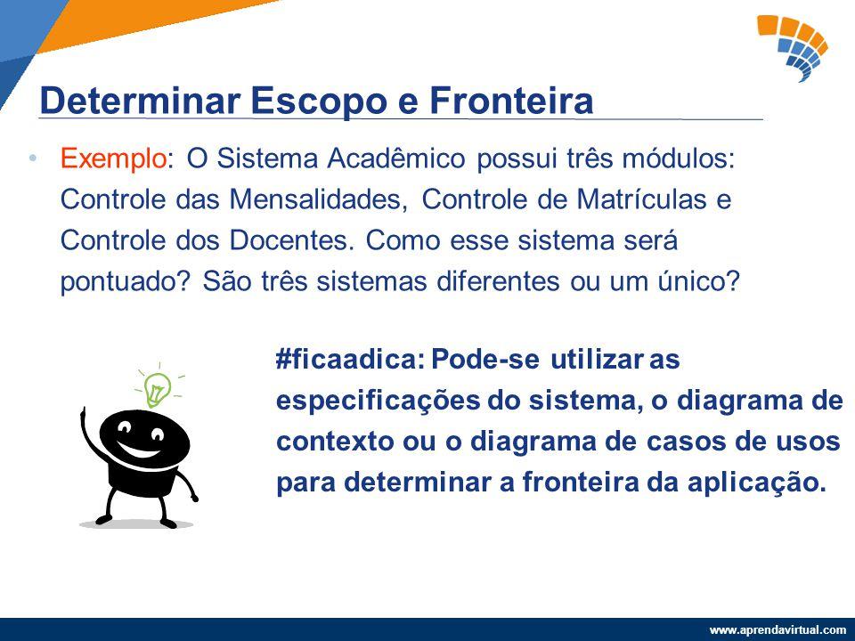 www.aprendavirtual.com Exemplo: O Sistema Acadêmico possui três módulos: Controle das Mensalidades, Controle de Matrículas e Controle dos Docentes. Co