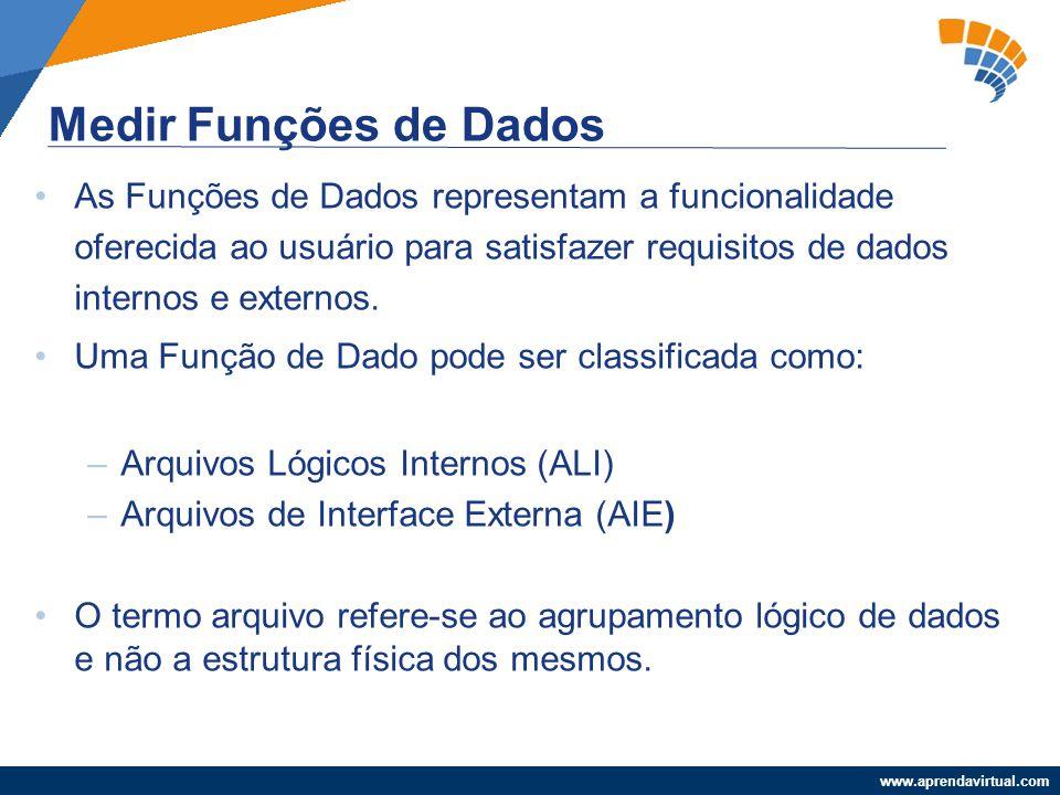 www.aprendavirtual.com As Funções de Dados representam a funcionalidade oferecida ao usuário para satisfazer requisitos de dados internos e externos.