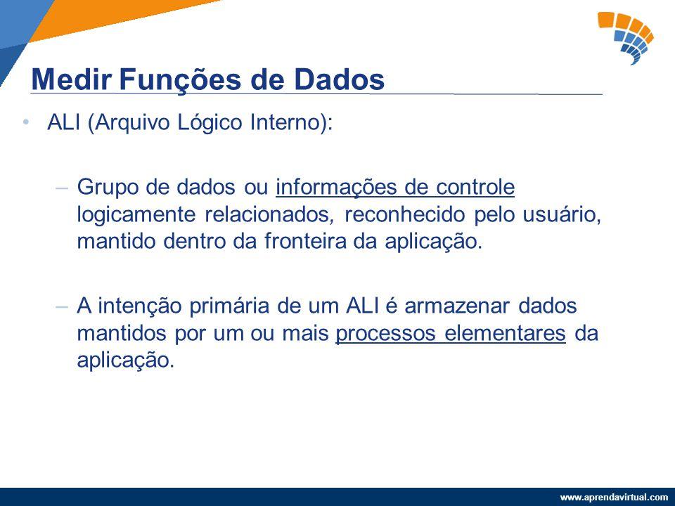 www.aprendavirtual.com ALI (Arquivo Lógico Interno): –Grupo de dados ou informações de controle logicamente relacionados, reconhecido pelo usuário, ma
