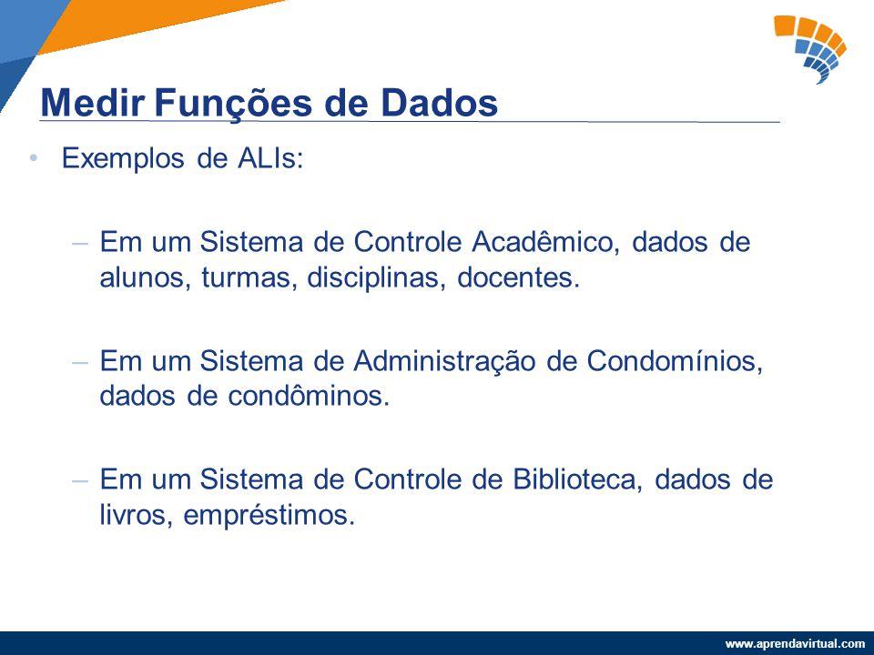 www.aprendavirtual.com Exemplos de ALIs: –Em um Sistema de Controle Acadêmico, dados de alunos, turmas, disciplinas, docentes. –Em um Sistema de Admin