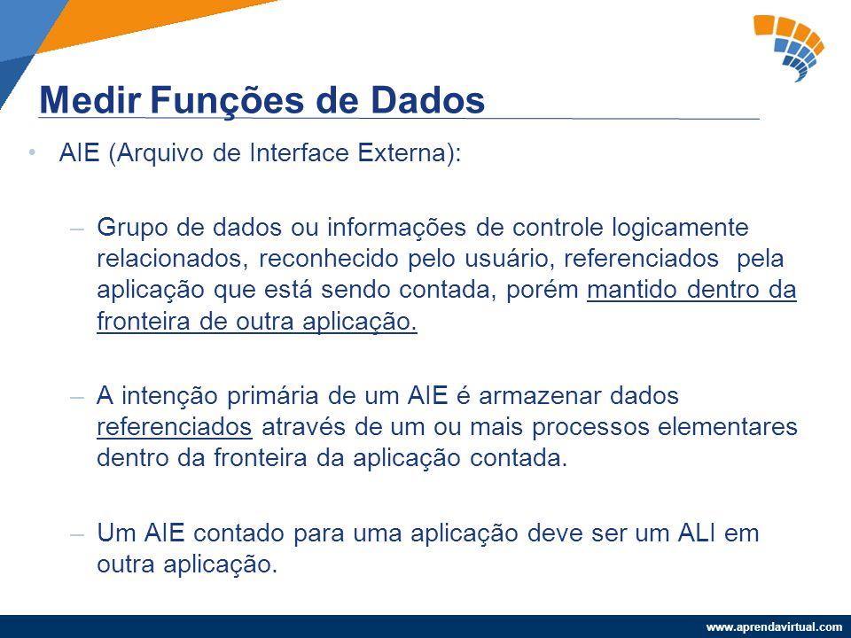 www.aprendavirtual.com AIE (Arquivo de Interface Externa): –Grupo de dados ou informações de controle logicamente relacionados, reconhecido pelo usuár