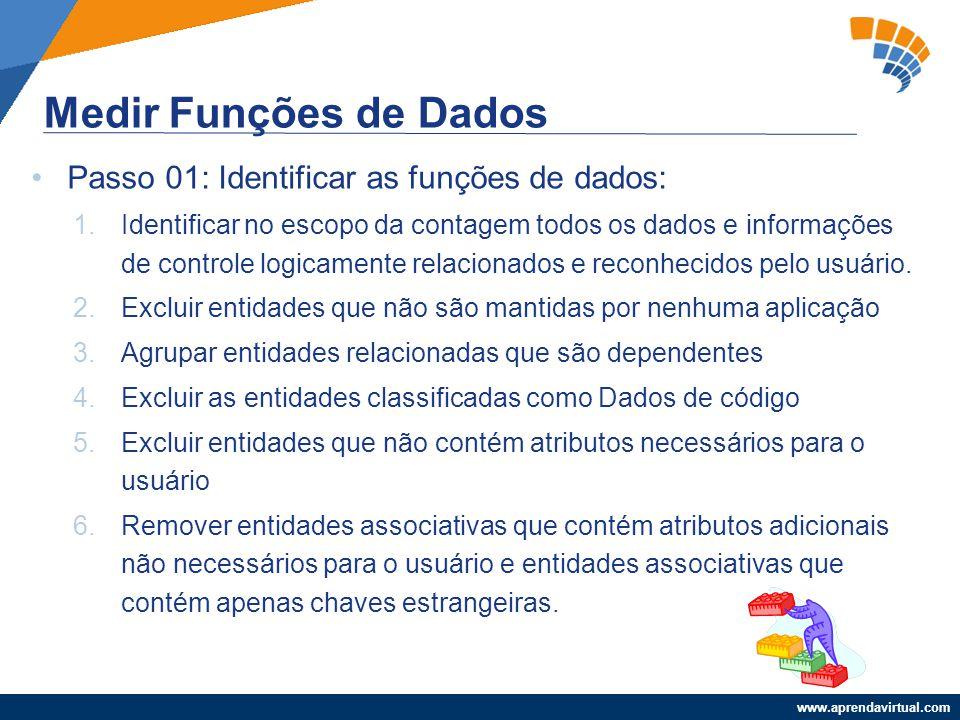 www.aprendavirtual.com Passo 01: Identificar as funções de dados: 1.Identificar no escopo da contagem todos os dados e informações de controle logicam