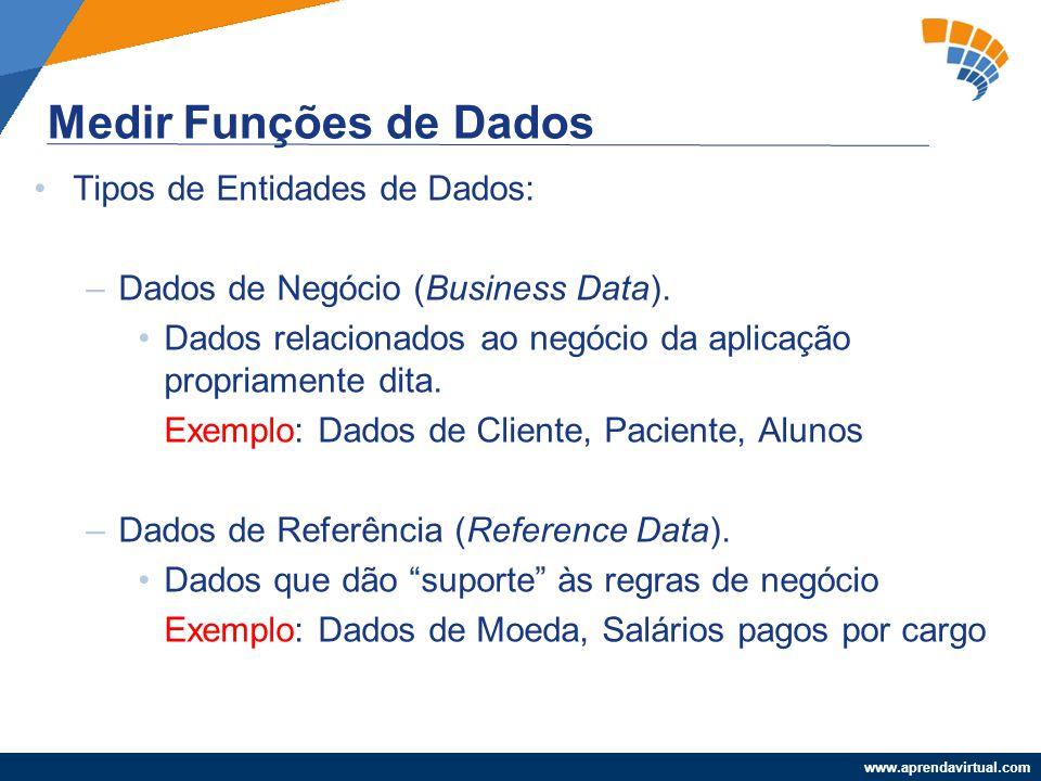 www.aprendavirtual.com Tipos de Entidades de Dados: –Dados de Negócio (Business Data). Dados relacionados ao negócio da aplicação propriamente dita. E