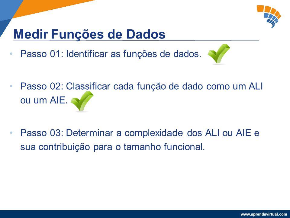 www.aprendavirtual.com Passo 01: Identificar as funções de dados. Passo 02: Classificar cada função de dado como um ALI ou um AIE. Passo 03: Determina