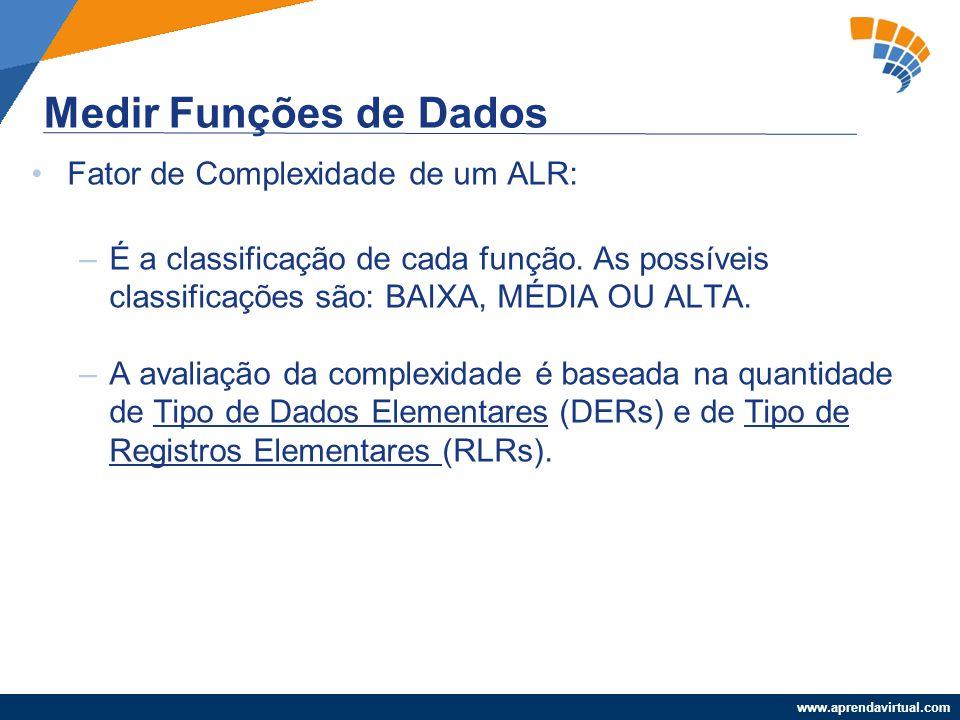 www.aprendavirtual.com Fator de Complexidade de um ALR: –É a classificação de cada função. As possíveis classificações são: BAIXA, MÉDIA OU ALTA. –A a