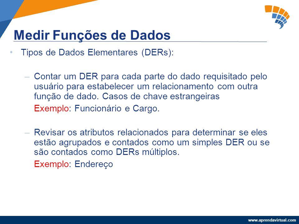 www.aprendavirtual.com Tipos de Dados Elementares (DERs): –Contar um DER para cada parte do dado requisitado pelo usuário para estabelecer um relacion