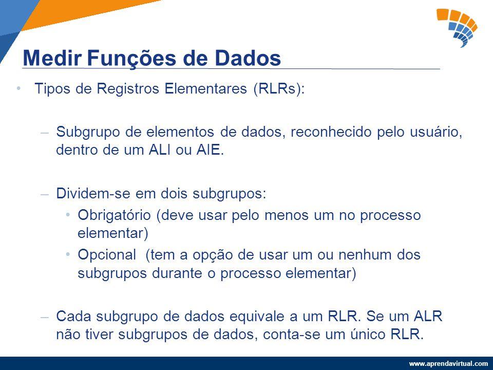 www.aprendavirtual.com Tipos de Registros Elementares (RLRs): –Subgrupo de elementos de dados, reconhecido pelo usuário, dentro de um ALI ou AIE. –Div