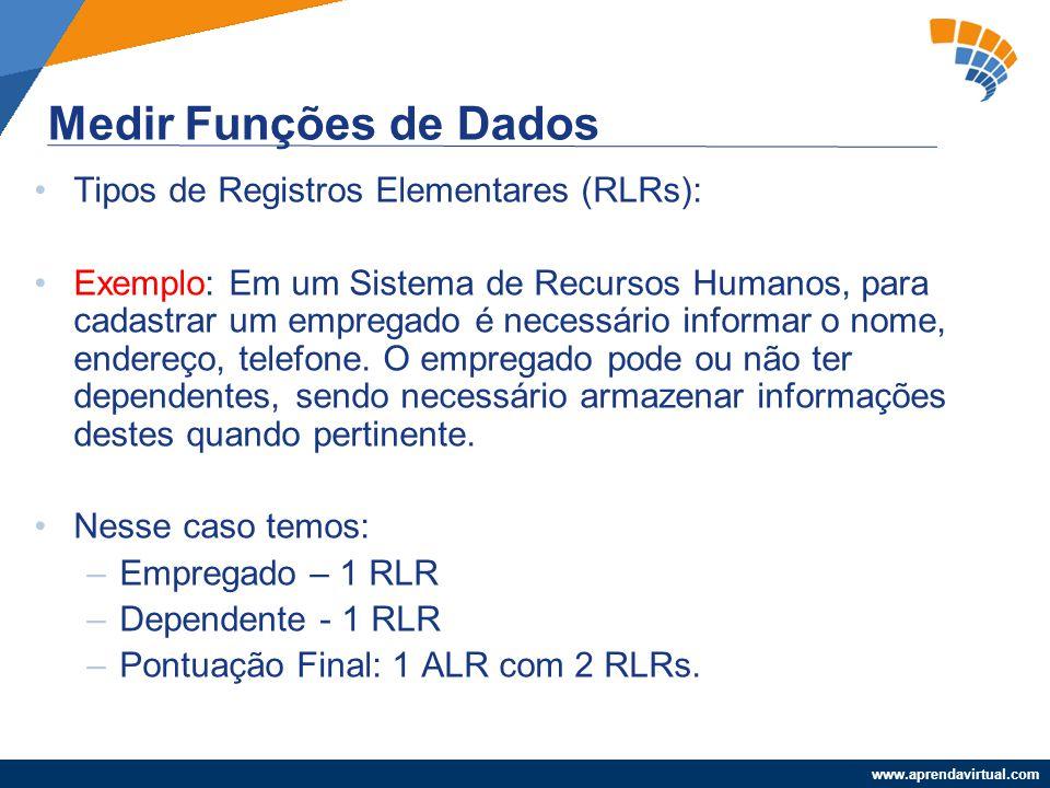www.aprendavirtual.com Tipos de Registros Elementares (RLRs): Exemplo: Em um Sistema de Recursos Humanos, para cadastrar um empregado é necessário inf