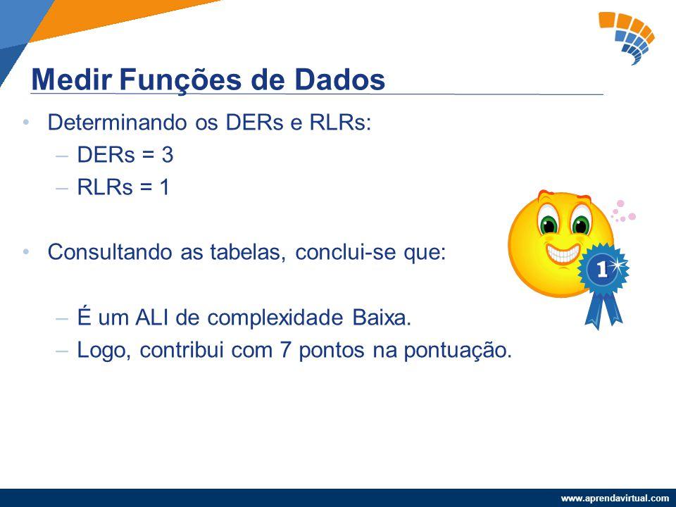 www.aprendavirtual.com Determinando os DERs e RLRs: –DERs = 3 –RLRs = 1 Consultando as tabelas, conclui-se que: –É um ALI de complexidade Baixa. –Logo