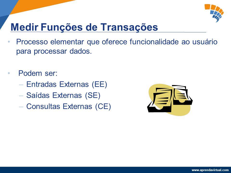 www.aprendavirtual.com Processo elementar que oferece funcionalidade ao usuário para processar dados. Podem ser: –Entradas Externas (EE) –Saídas Exter
