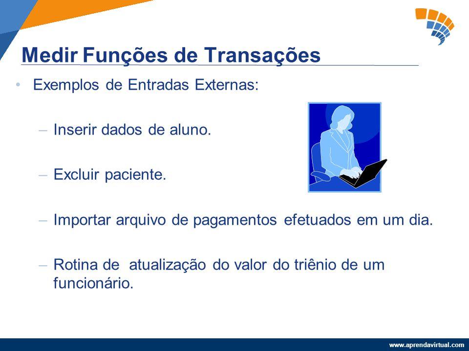 www.aprendavirtual.com Exemplos de Entradas Externas: –Inserir dados de aluno. –Excluir paciente. –Importar arquivo de pagamentos efetuados em um dia.