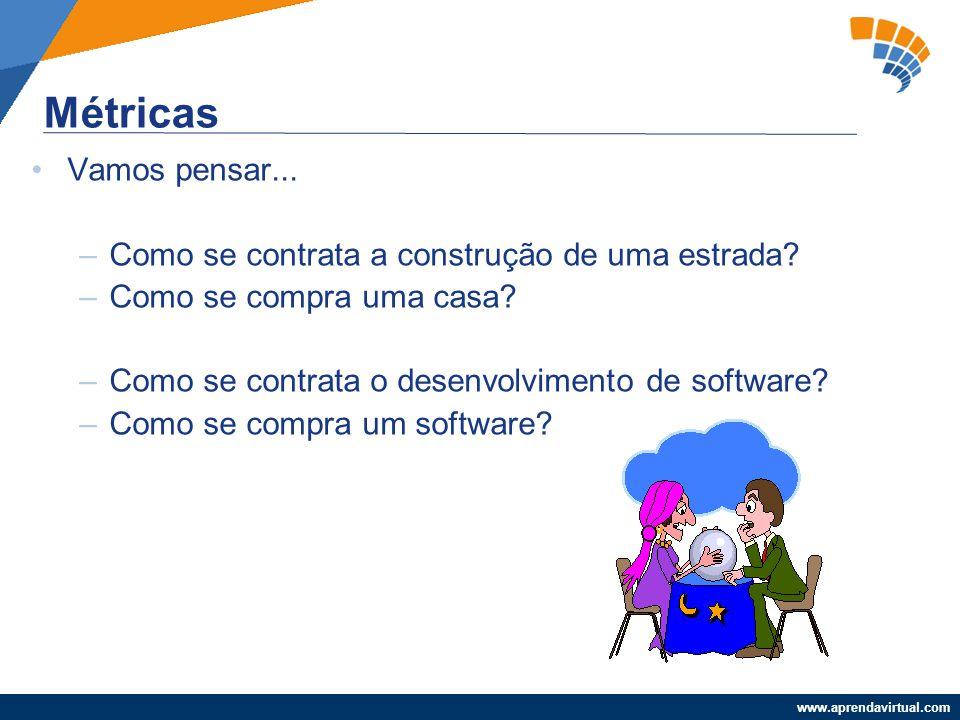 www.aprendavirtual.com Passo 01: Identificar o propósito da contagem Exemplos: –Tamanho de uma release específica de software.