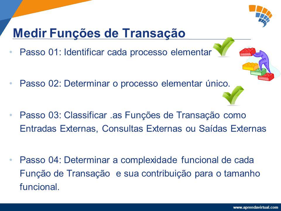 www.aprendavirtual.com Passo 01: Identificar cada processo elementar Passo 02: Determinar o processo elementar único. Passo 03: Classificar.as Funções