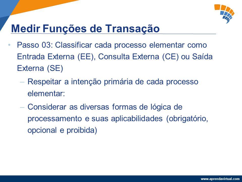 www.aprendavirtual.com Passo 03: Classificar cada processo elementar como Entrada Externa (EE), Consulta Externa (CE) ou Saída Externa (SE) –Respeitar